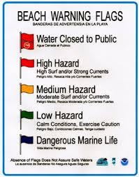 Warning-flags