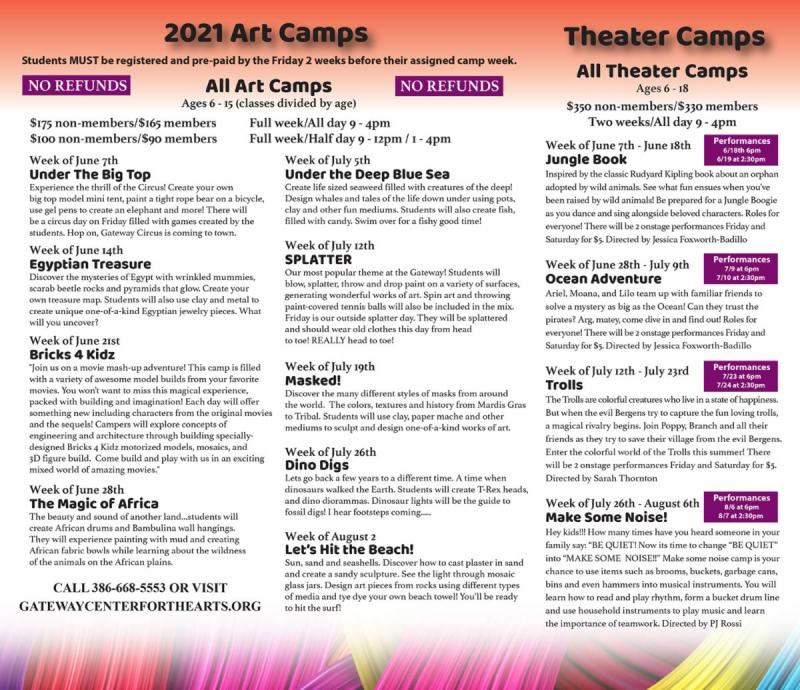 Theatercamp